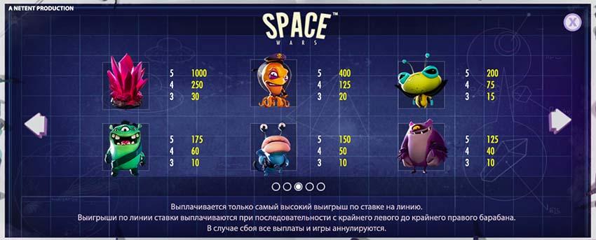 symbols Space Wars