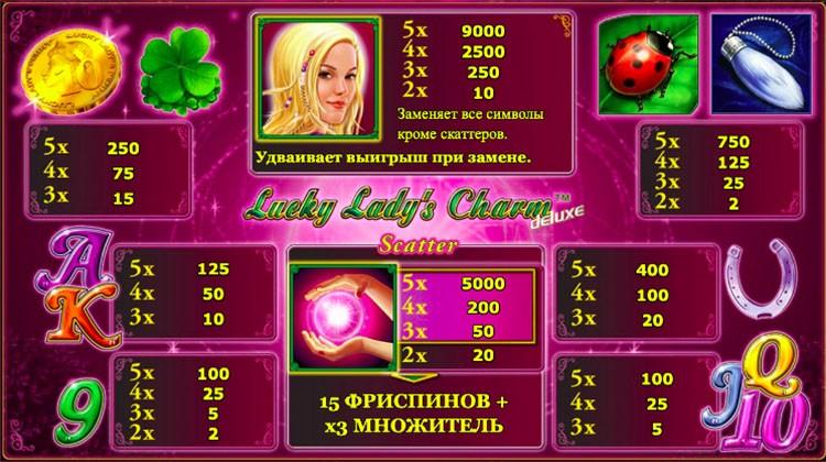 symbols-luckyladys