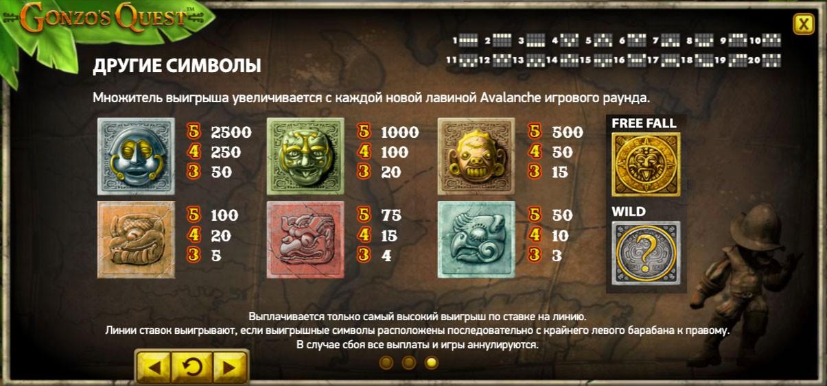 symbols Gonzos Quest
